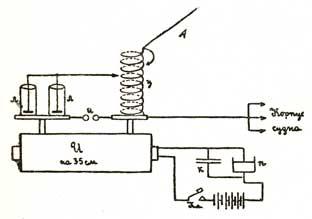 Схема Севастопольской установки в августе 1901 года.