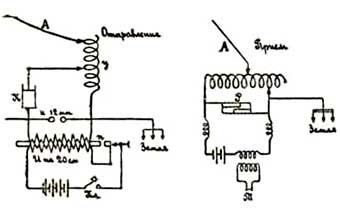 Схема походной радиостанции Каспийского полка в опытах 1900-1901 г. Прием на телефон с резонатором, мачта 9 саж., дальность - 5 верст.