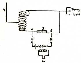 Схема приемника Севастопольской установки (прием на слух с резонатором). При приеме на ленту приемная станция присоединялась между точками а и б.
