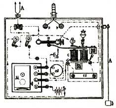 Общий вид приемной радиостанции Попова модели 1901 года.