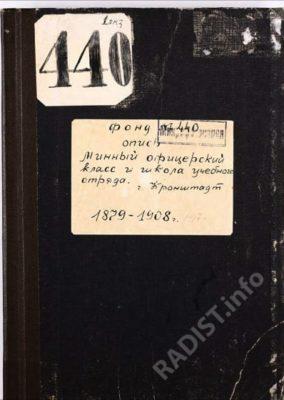 Архивная папка МОК