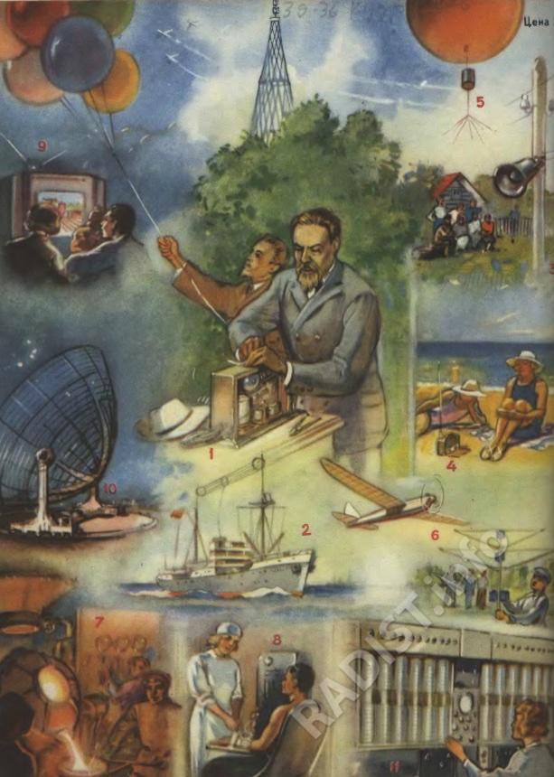 Картинка в журнале «Техника – Молодёжи», выпуск май 1955 г.